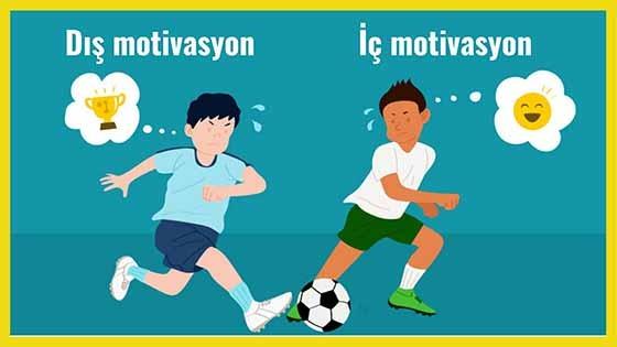 İç dış spor motivasyonu